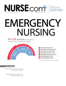 emergency-nursing